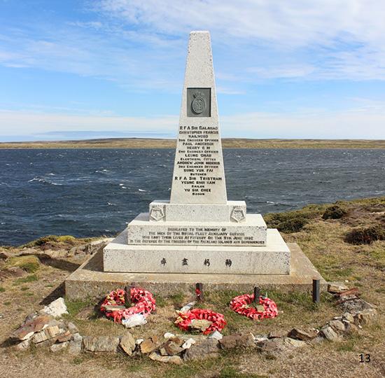 Falkland Islands confined spaces Ticket